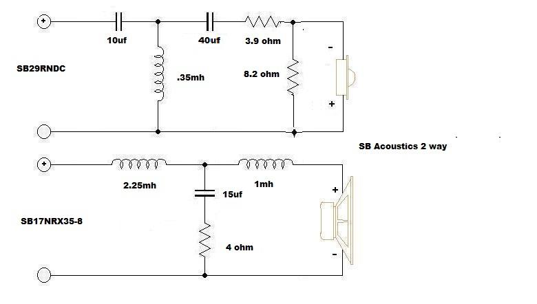 sb acoustics sb17nrx35-8 build