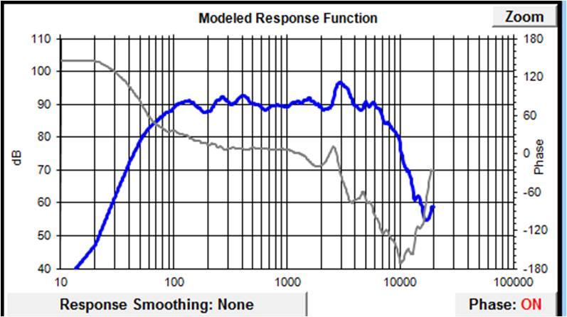 Q on Hornresp and Response Modeler - Techtalk Speaker