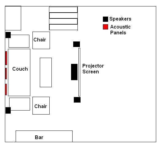 Surround Speaker Placement And Choices 5 1 7 1 Techtalk Speaker Building Audio Video