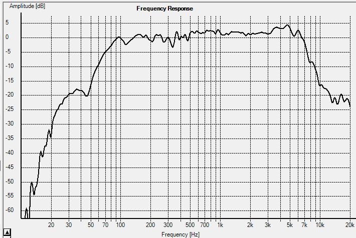 peerless hds 6 5 u0026quot  nomex -vs- fiberglass