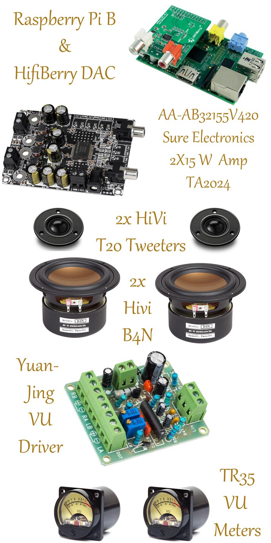 OS Boombox project with VU Meters - Techtalk Speaker Building, Audio ...