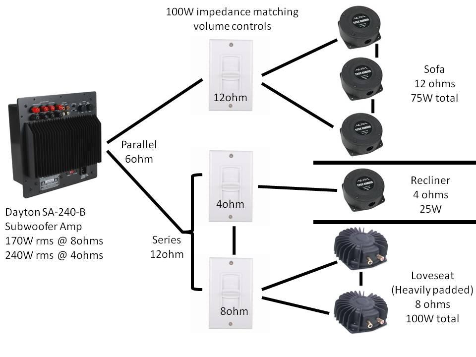 Bass Shaker Arrangement With Volume Controls Techtalk Speaker - Aura bass shaker wiring diagram