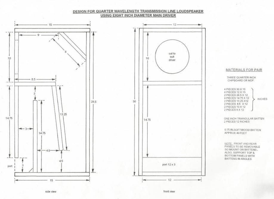 Unknown Source Transmission Line Full Range Cabinet