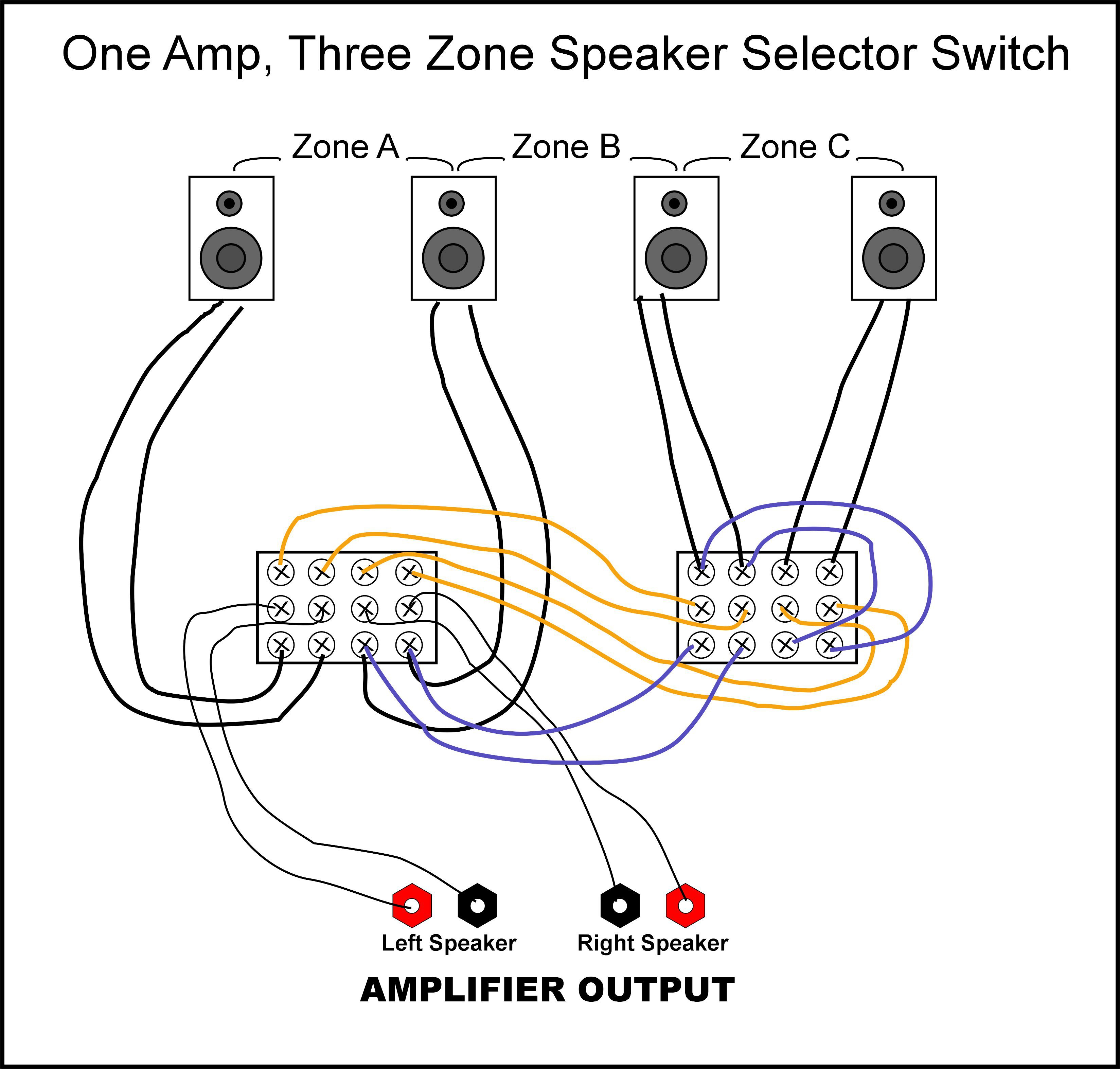 Three Zone Speaker Setup Using Four Speakers And A Selector